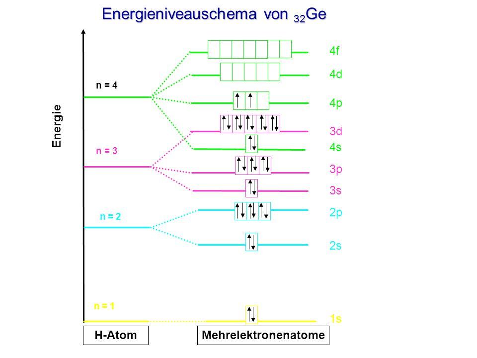 Energieniveauschema von 32Ge