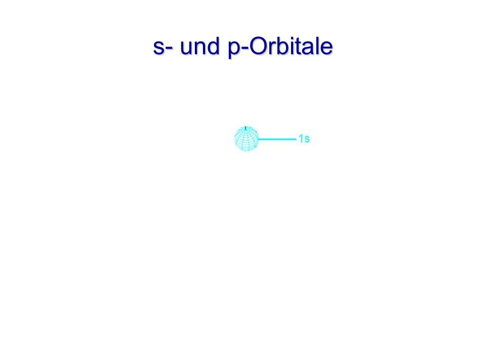 s- und p-Orbitale 1s 2s 2py 2px 2pz