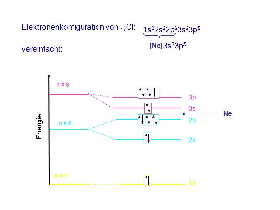 Elektronenkonfiguration von 17Cl: vereinfacht: