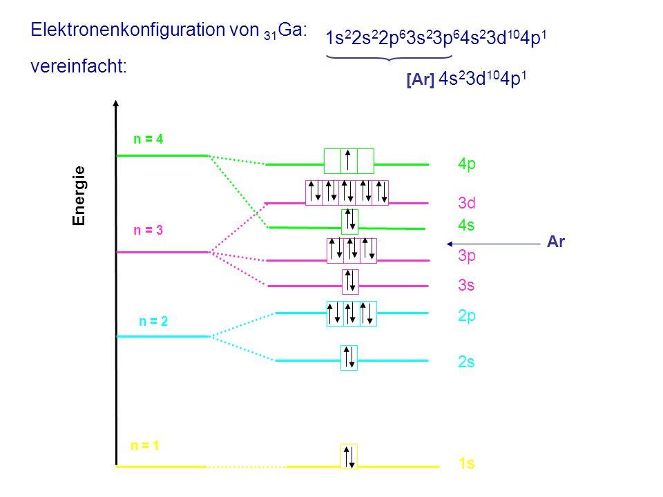Elektronenkonfiguration von 31Ga: vereinfacht: