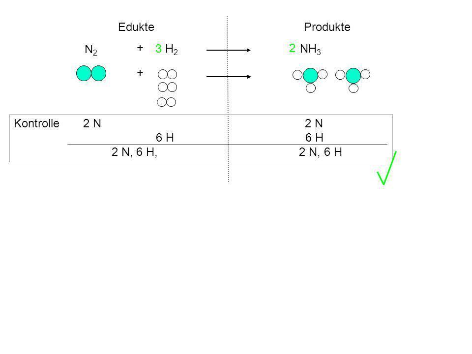 Edukte Produkte. N2. + 3. H2. 2. NH3. + Kontrolle 2 N 2 N.
