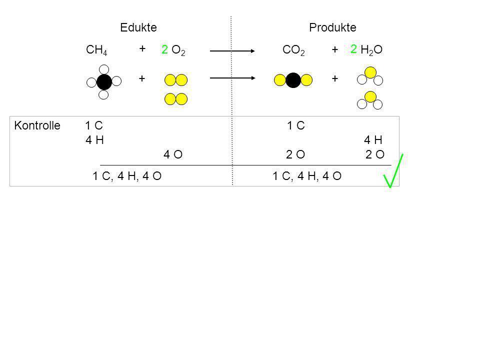 Edukte Produkte. CH4. + 2. O2. CO2. + 2. H2O. + + Kontrolle 1 C 1 C.