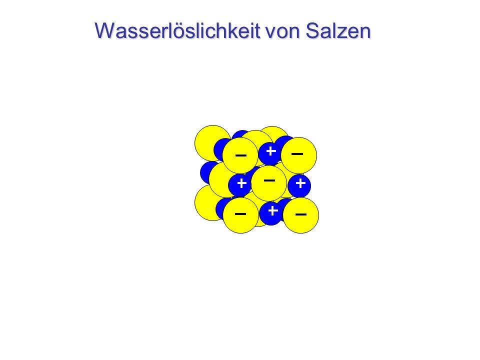 Wasserlöslichkeit von Salzen