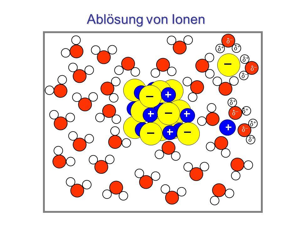 Ablösung von Ionen d– d+ d+ d–