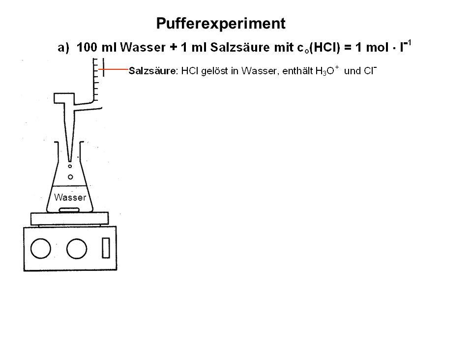 Pufferexperiment Wasser