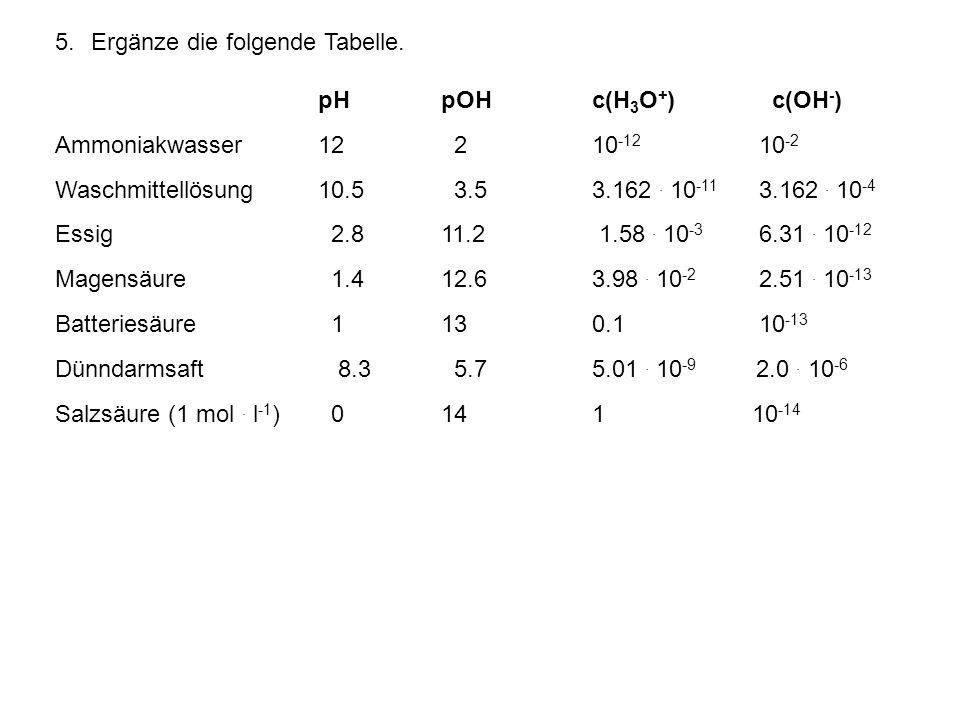 Ergänze die folgende Tabelle.
