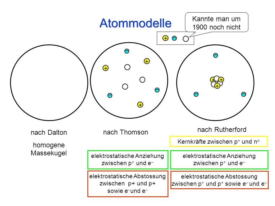 Atommodelle Kannte man um 1900 noch nicht nach Rutherford nach Dalton