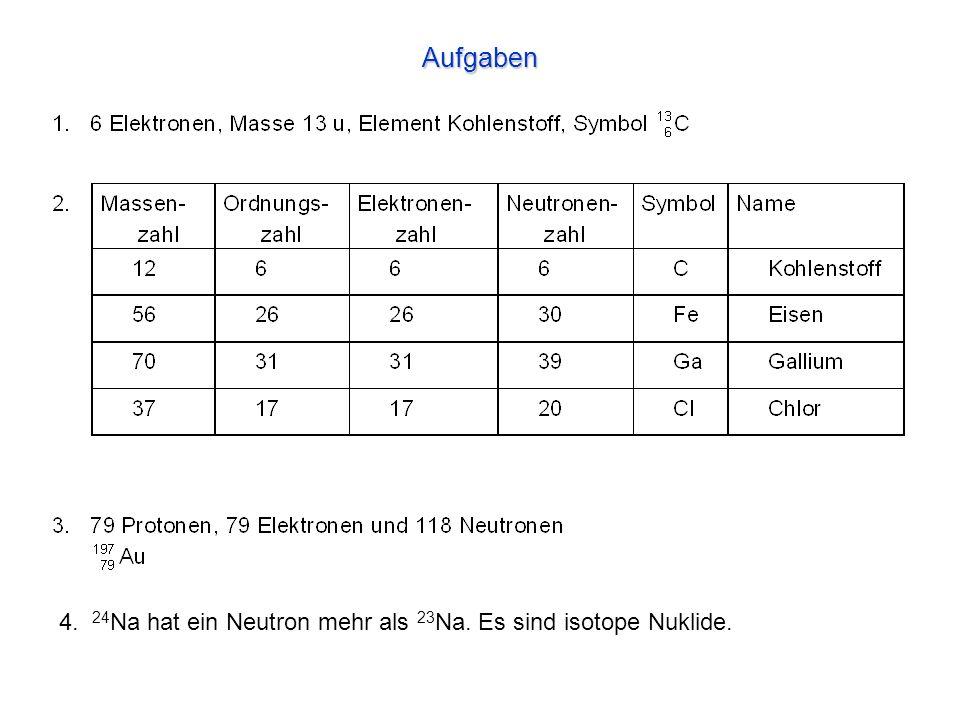Aufgaben 4. 24Na hat ein Neutron mehr als 23Na. Es sind isotope Nuklide.