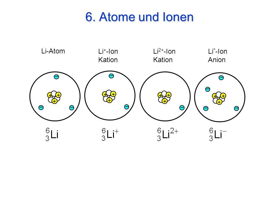 6. Atome und Ionen Li-Atom Li+-Ion Kation Li2+-Ion Kation