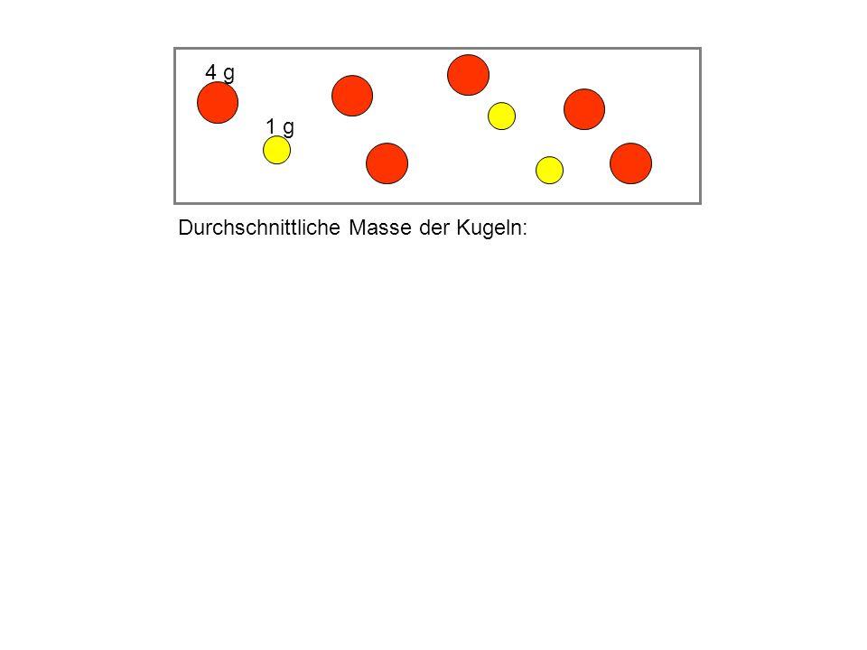 Ziemlich Pogil Arbeitsblatt Antworten Bilder - Super Lehrer ...