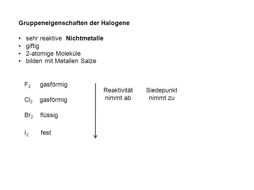 Gruppeneigenschaften der Halogene