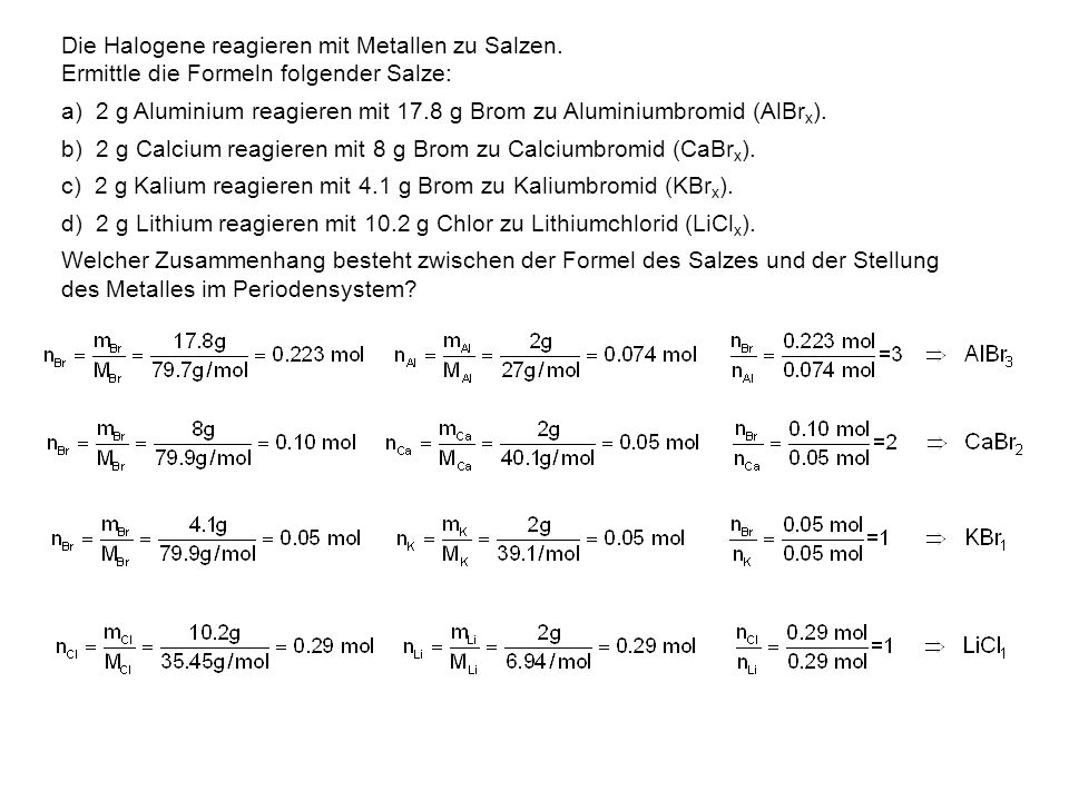 Die Halogene reagieren mit Metallen zu Salzen.