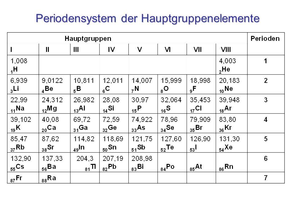 Periodensystem der Hauptgruppenelemente