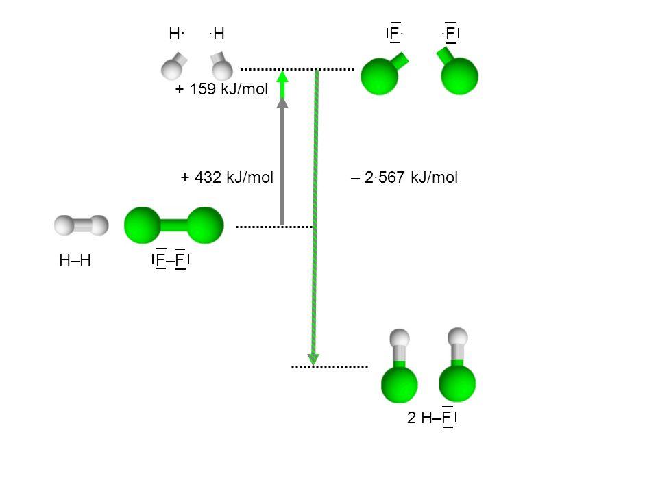 H–H F–F H∙ ∙H F∙ ∙F. 2 H–F. + 159 kJ/mol.