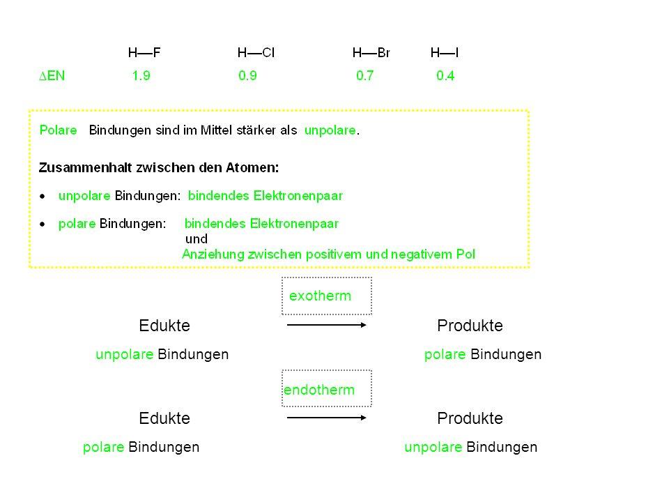 Edukte Produkte Edukte Produkte exotherm