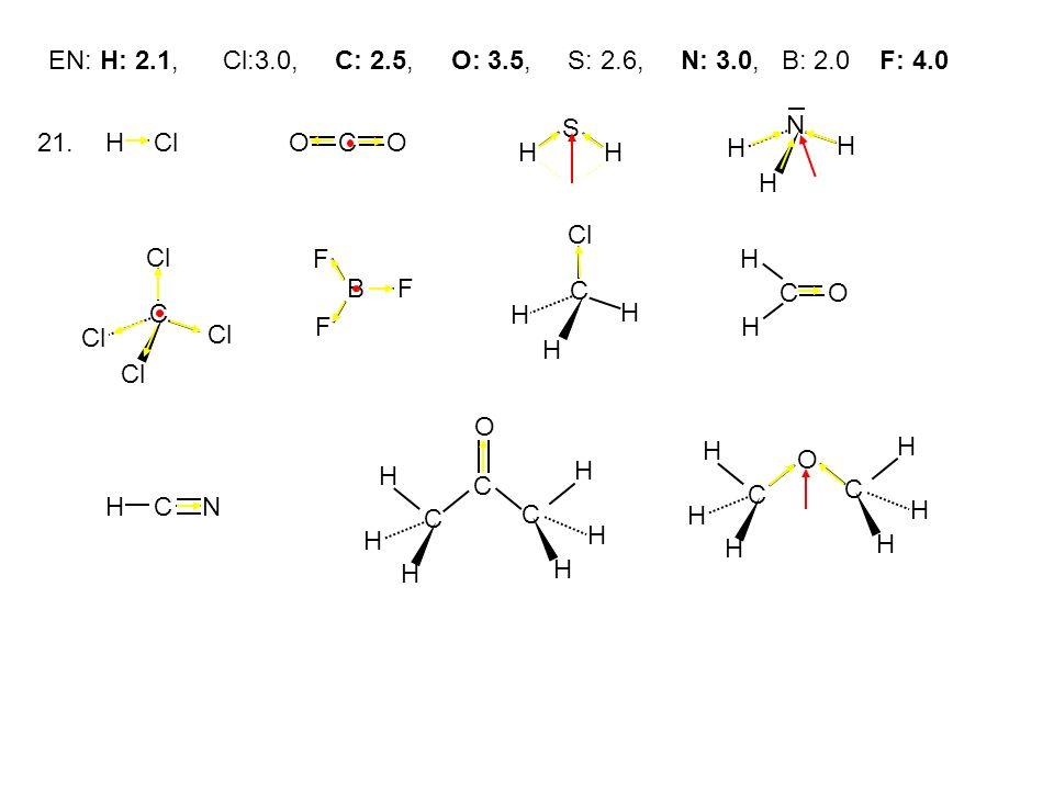 EN: H: 2.1, Cl:3.0, C: 2.5, O: 3.5, S: 2.6, N: 3.0, B: 2.0 F: 4.0