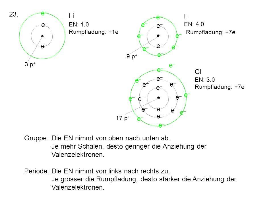 23. e– Li EN: 1.0 Rumpfladung: +1e e– F EN: 4.0 Rumpfladung: +7e e– e–