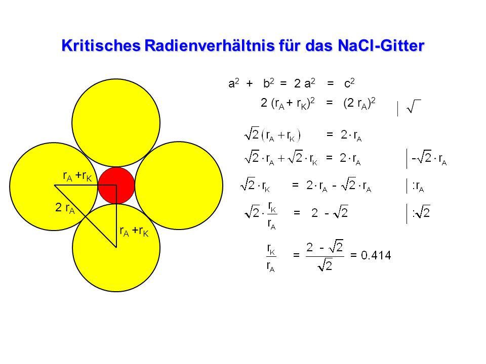 Kritisches Radienverhältnis für das NaCl-Gitter