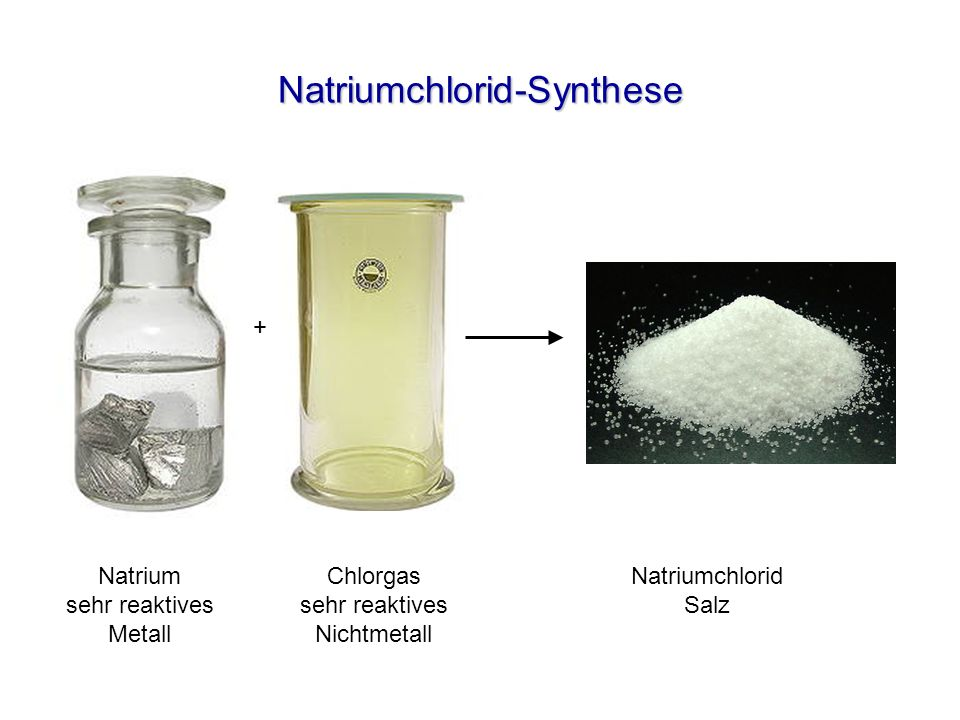 Natriumchlorid-Synthese