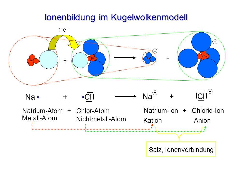Ionenbildung im Kugelwolkenmodell