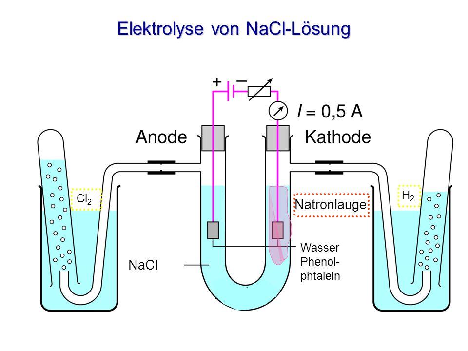Elektrolyse von NaCl-Lösung