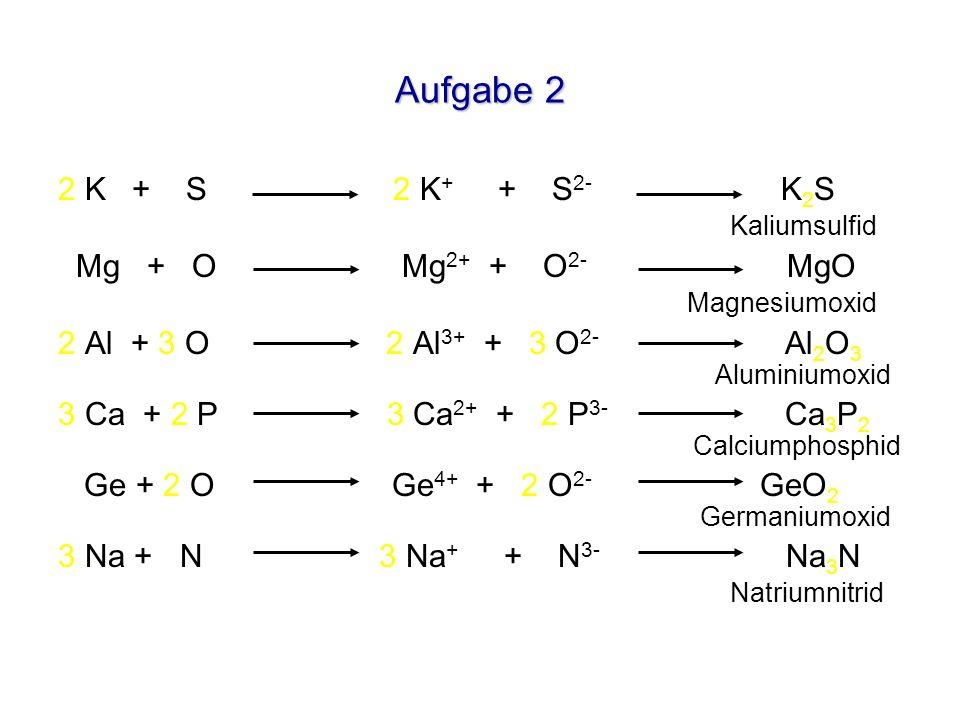 Aufgabe 2 2 K + S 2 K+ + S2- K2S Kaliumsulfid