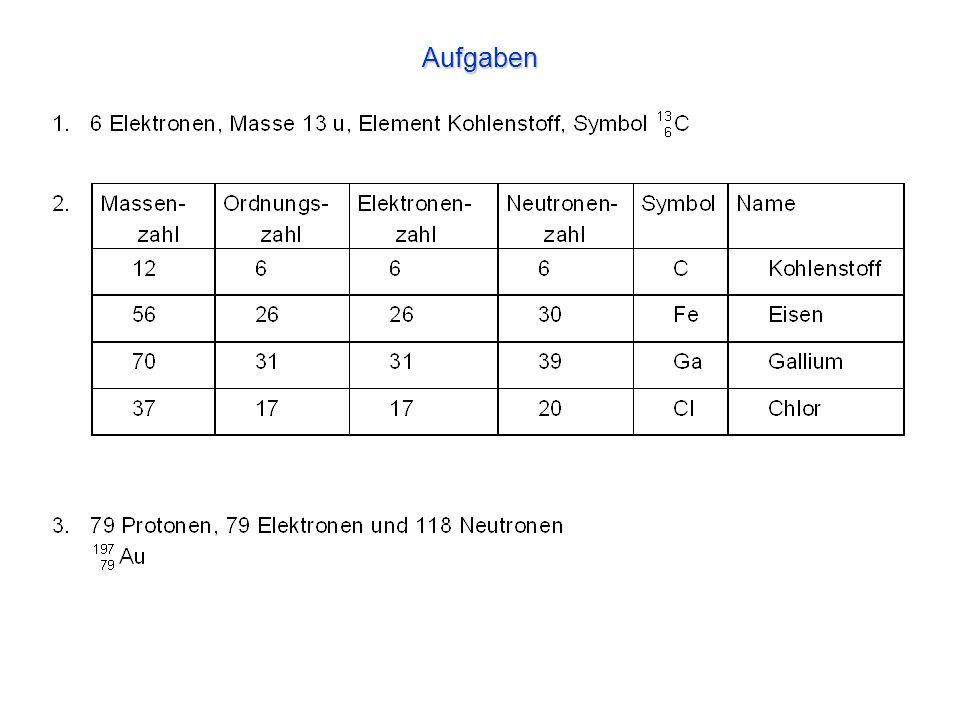 Erfreut Protonen Neutronen Elektronen Arbeitsblatt Zeitgenössisch ...