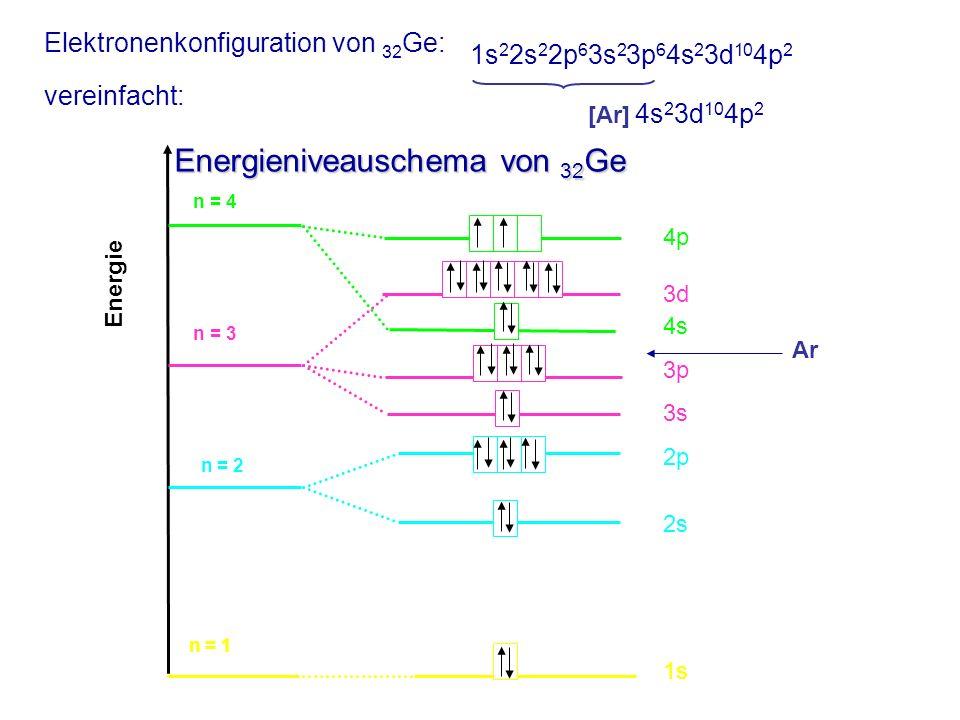 Elektronenkonfiguration von 32Ge: vereinfacht: