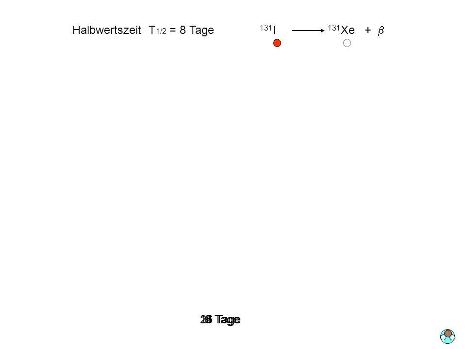 Halbwertszeit T1/2 = 8 Tage 131I 131Xe + b