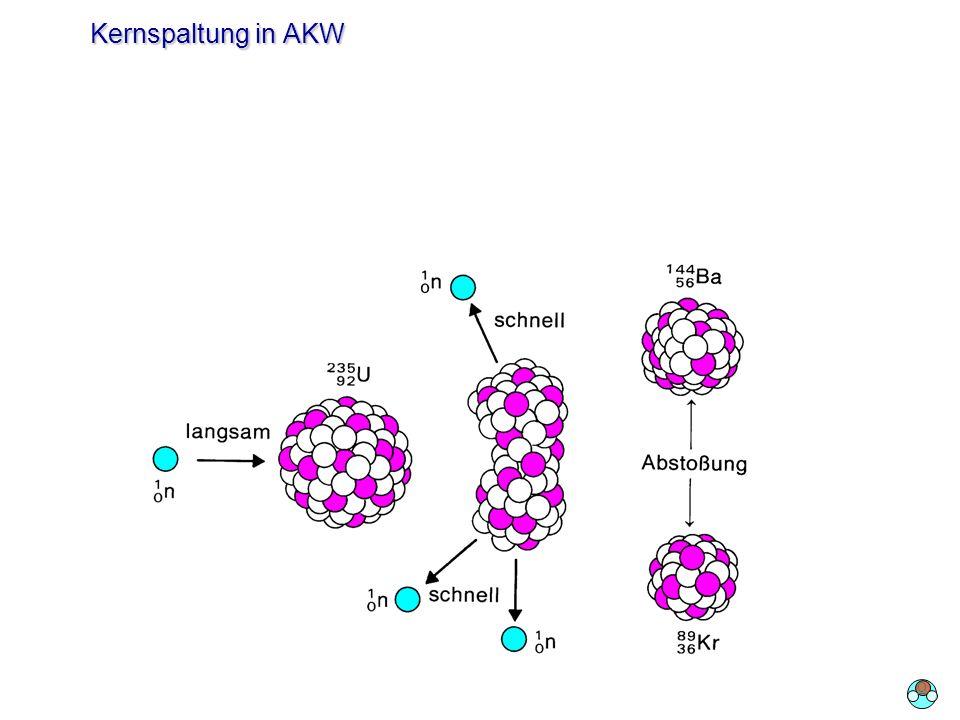 Kernspaltung in AKW O
