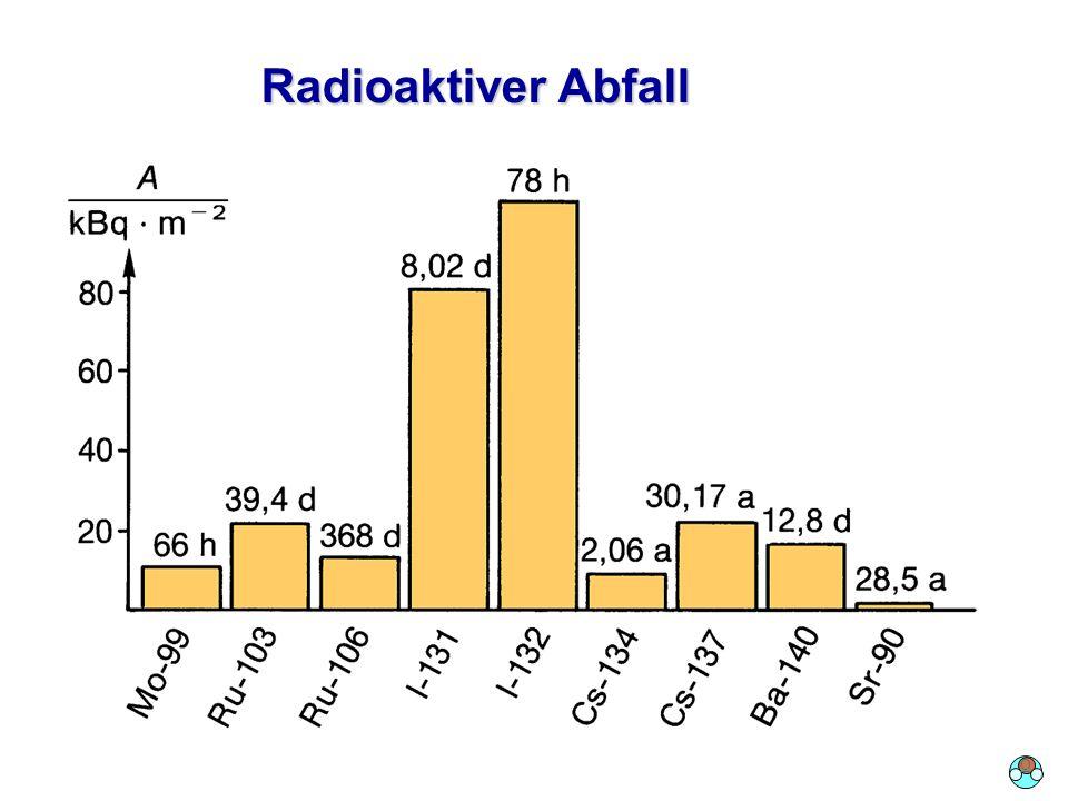 Radioaktiver Abfall O