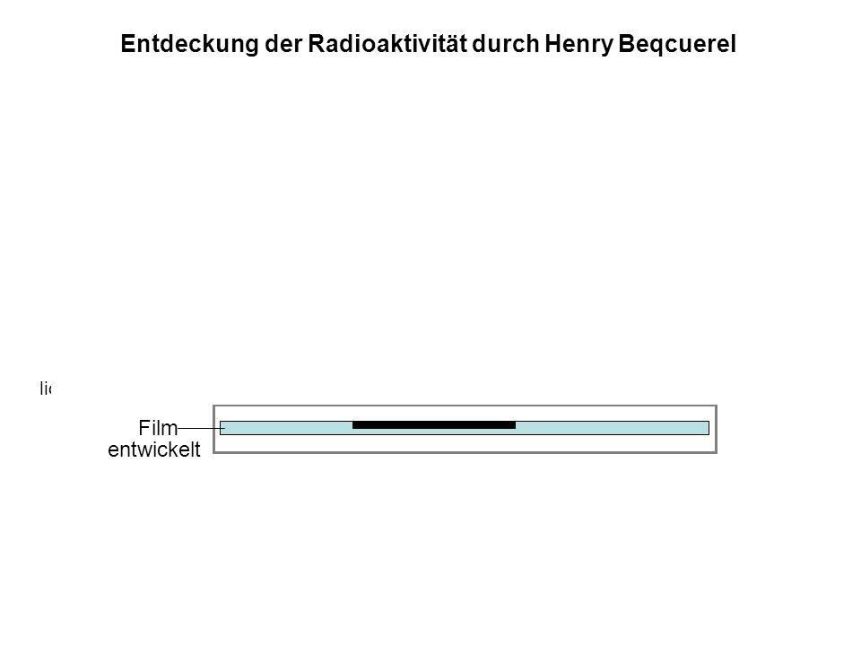 Entdeckung der Radioaktivität durch Henry Beqcuerel