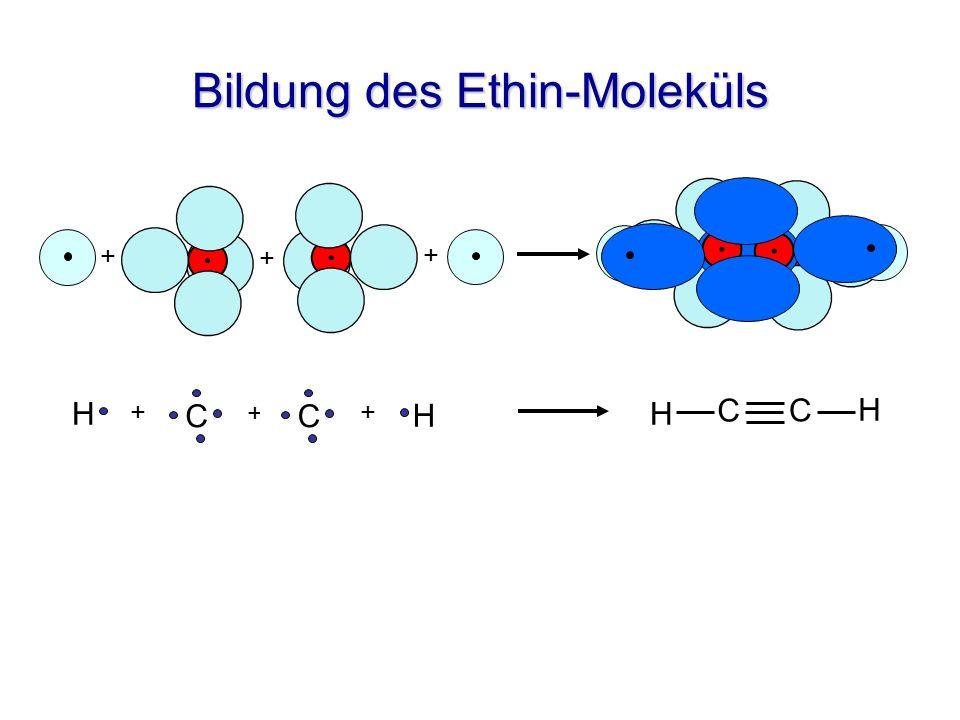 Bildung des Ethin-Moleküls
