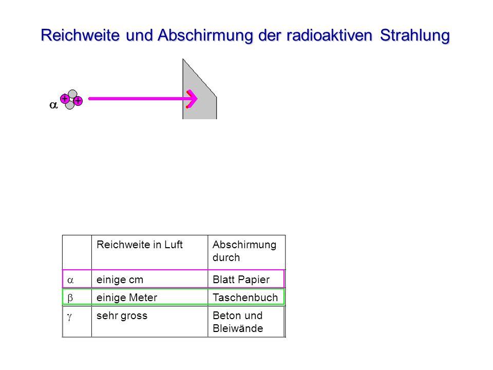Reichweite und Abschirmung der radioaktiven Strahlung