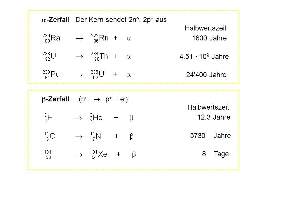 a-Zerfall Der Kern sendet 2no, 2p+ aus Halbwertszeit