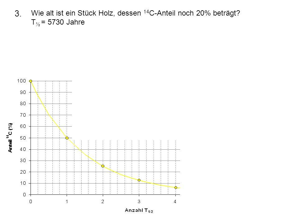 3. Wie alt ist ein Stück Holz, dessen 14C-Anteil noch 20% beträgt T½ = 5730 Jahre