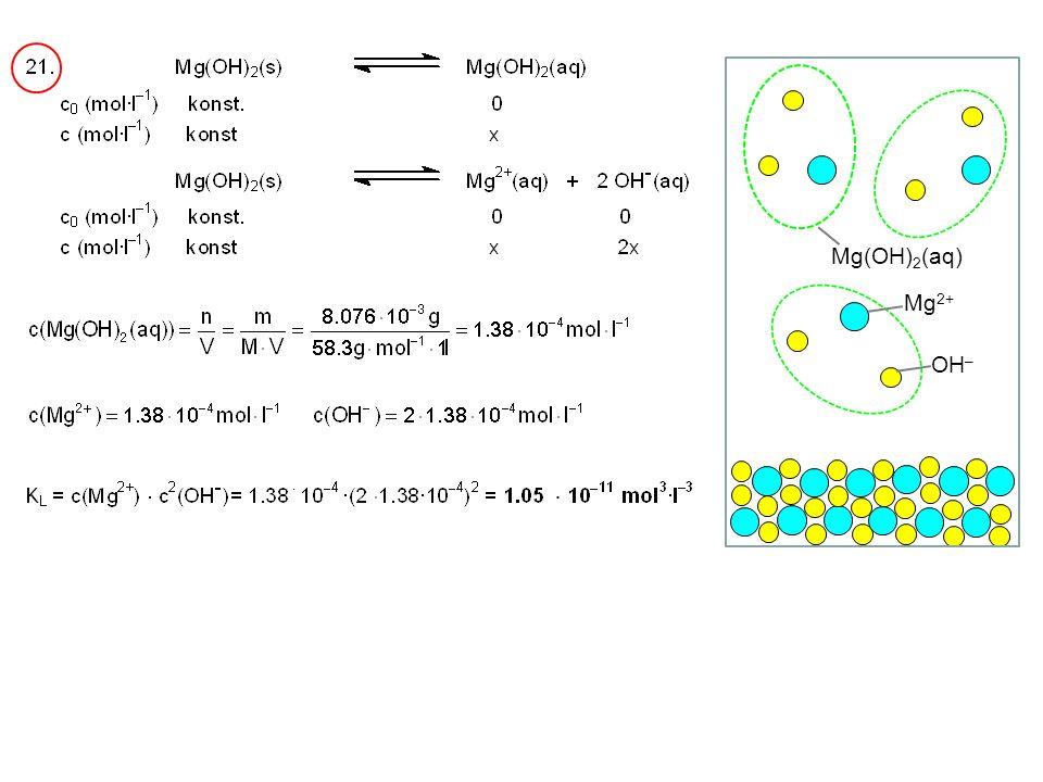 Mg(OH)2(aq) Mg2+ OH–