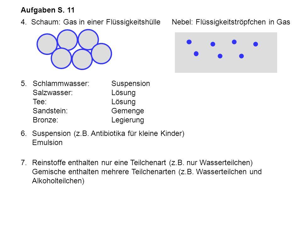 Aufgaben S. 11 4. Schaum: Gas in einer Flüssigkeitshülle Nebel: Flüssigkeitströpfchen in Gas.