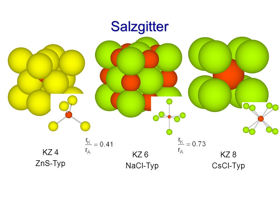 Salzgitter KZ 4 ZnS-Typ KZ 6 NaCl-Typ KZ 8 CsCl-Typ