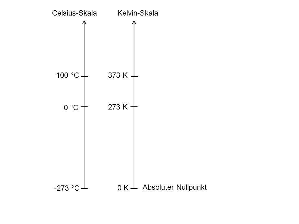 Celsius-Skala Kelvin-Skala 100 °C 373 K 0 °C 273 K -273 °C 0 K Absoluter Nullpunkt