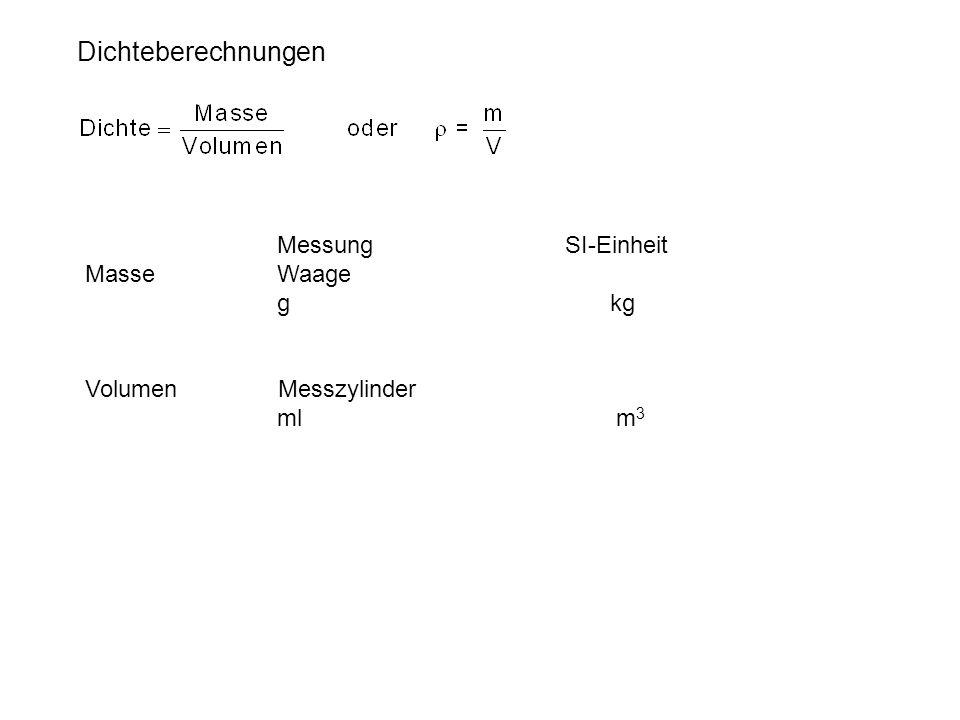 Dichteberechnungen Messung SI-Einheit Masse Waage g kg