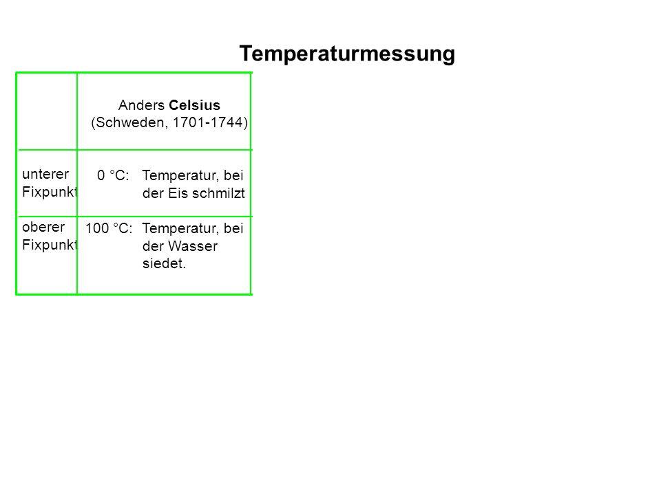 Temperaturmessung unterer Fixpunkt Anders Celsius