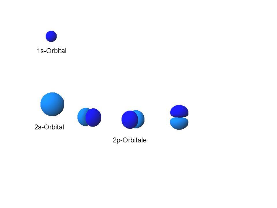 1s-Orbital 2s-Orbital 2p-Orbitale