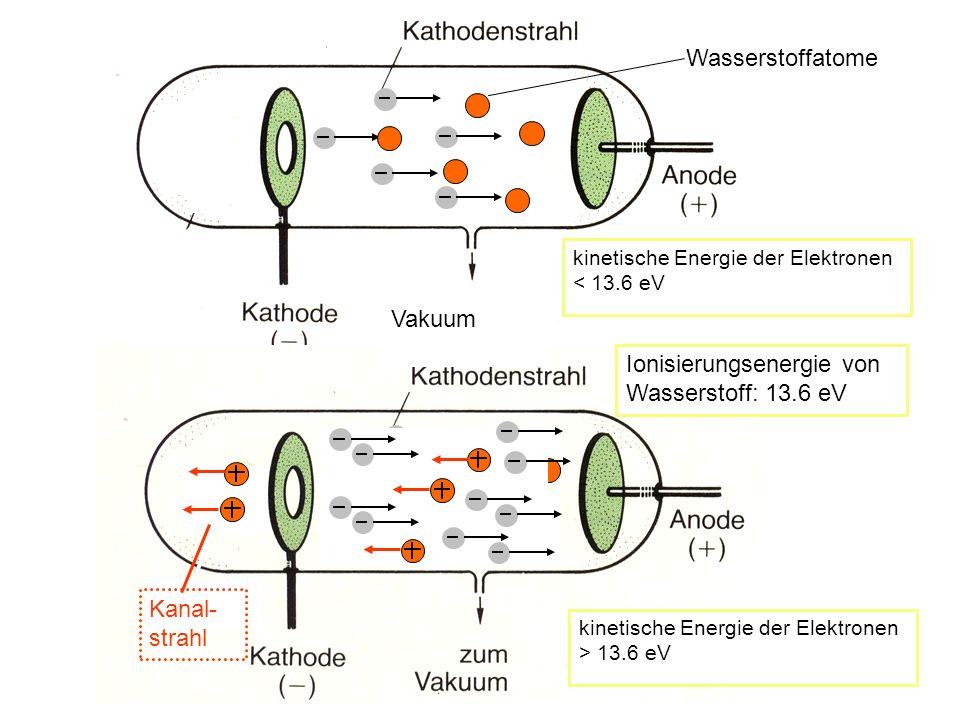 Ionisierungsenergie von Wasserstoff: 13.6 eV
