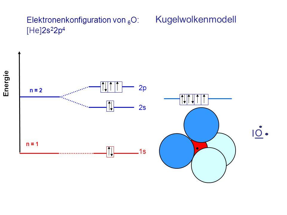 Elektronenkonfiguration von 6O: