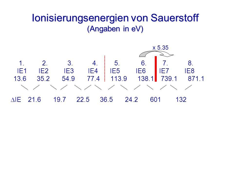 Ionisierungsenergien von Sauerstoff (Angaben in eV)