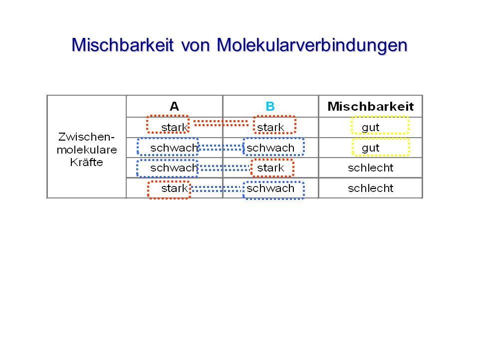 Fancy Namensgebung Kovalenter Verbindungen Arbeitsblatt Image ...