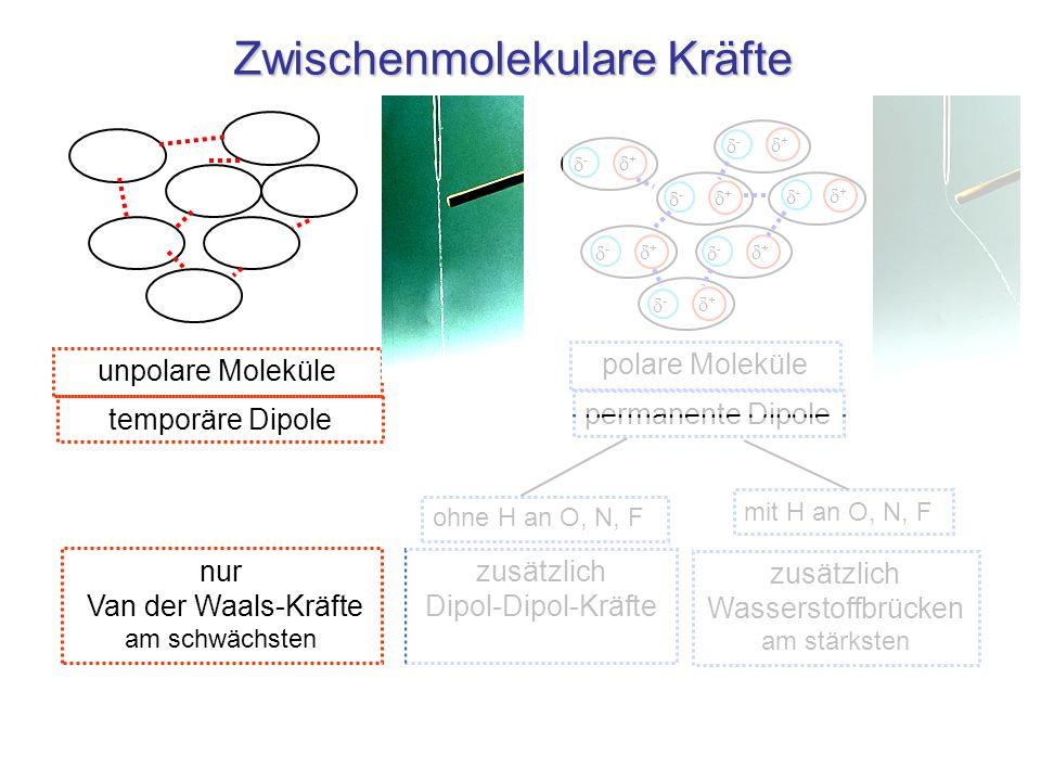 Zwischenmolekulare Kräfte