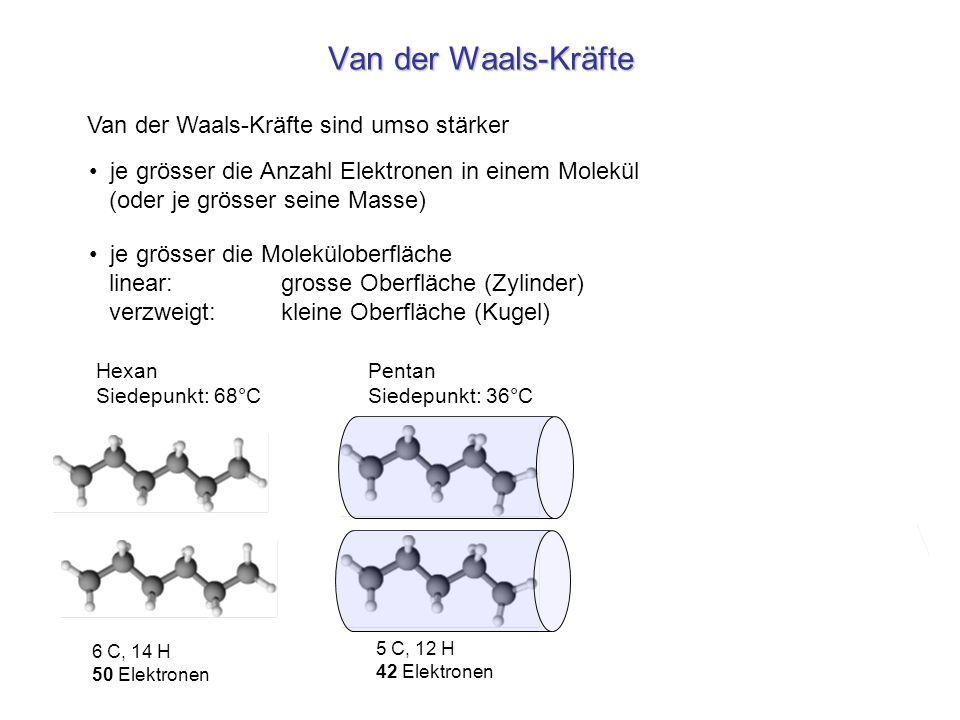 Van der Waals-Kräfte Van der Waals-Kräfte sind umso stärker