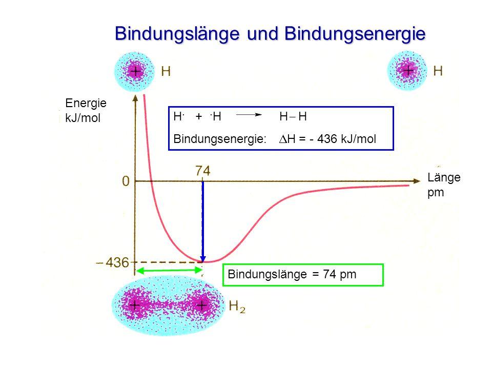 Bindungslänge und Bindungsenergie